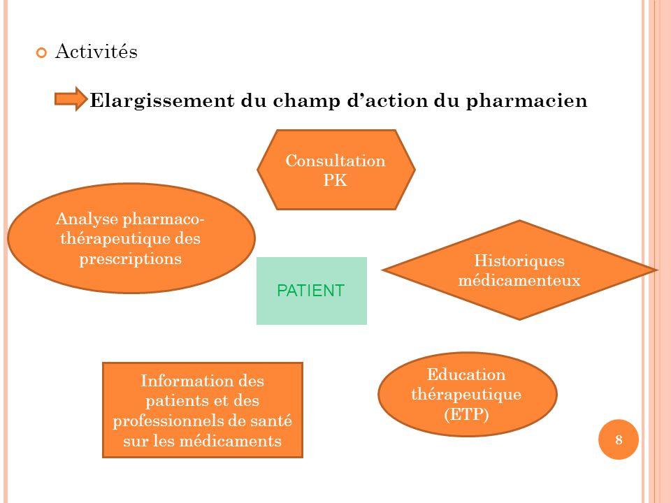 Activités Elargissement du champ d'action du pharmacien 8 Analyse pharmaco- thérapeutique des prescriptions Information des patients et des profession