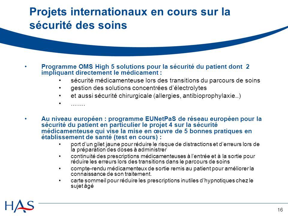 16 Projets internationaux en cours sur la sécurité des soins Programme OMS High 5 solutions pour la sécurité du patient dont 2 impliquant directement