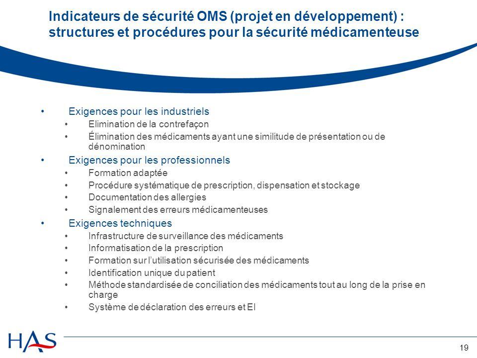 19 Indicateurs de sécurité OMS (projet en développement) : structures et procédures pour la sécurité médicamenteuse Exigences pour les industriels Eli