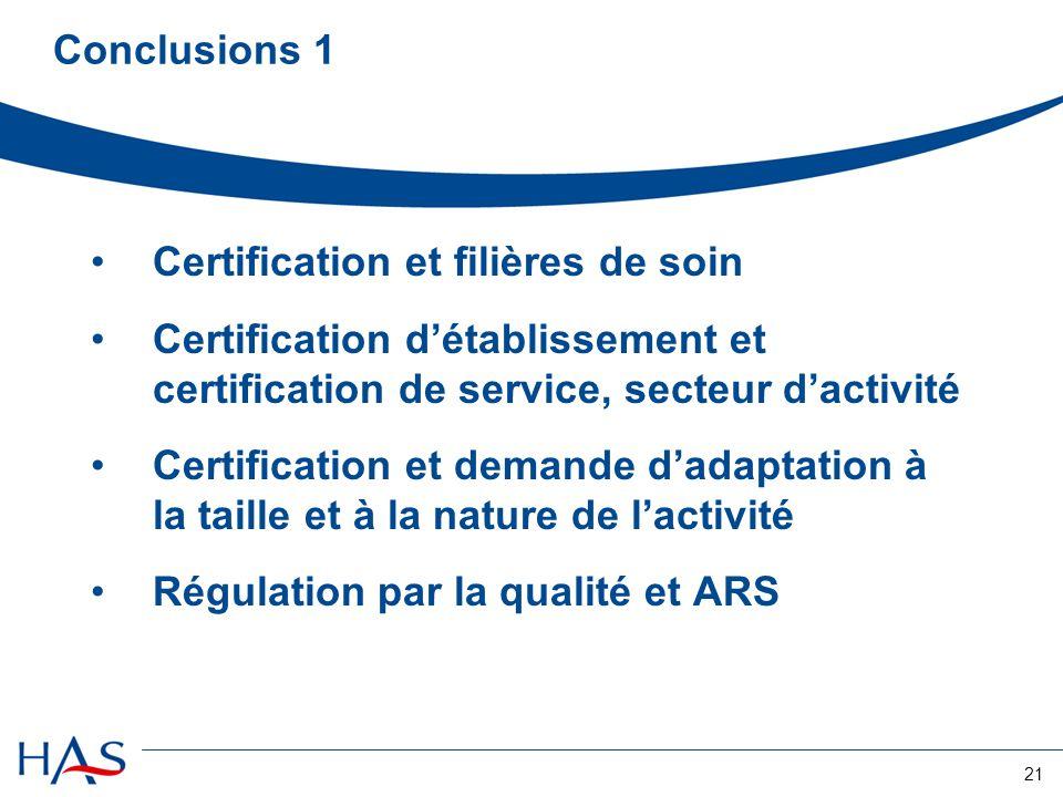 21 Conclusions 1 Certification et filières de soin Certification d'établissement et certification de service, secteur d'activité Certification et demande d'adaptation à la taille et à la nature de l'activité Régulation par la qualité et ARS