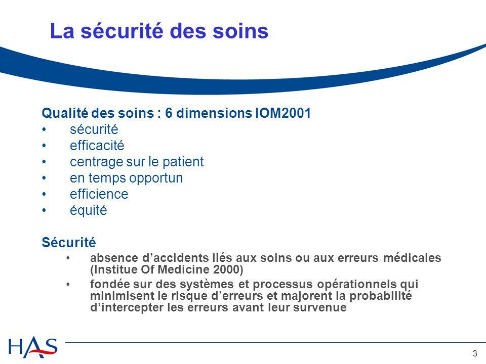3 La sécurité des soins Qualité des soins : 6 dimensions IOM2001 sécurité efficacité centrage sur le patient en temps opportun efficience équité Sécur