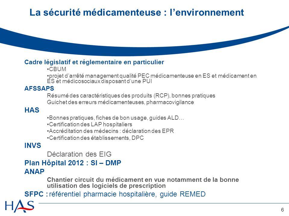 6 La sécurité médicamenteuse : l'environnement Cadre législatif et réglementaire en particulier CBUM projet d'arrêté management qualité PEC médicament