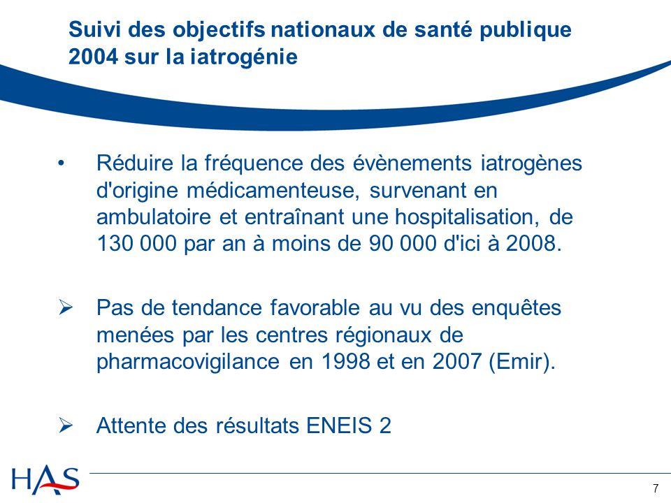 7 Suivi des objectifs nationaux de santé publique 2004 sur la iatrogénie Réduire la fréquence des évènements iatrogènes d origine médicamenteuse, survenant en ambulatoire et entraînant une hospitalisation, de 130 000 par an à moins de 90 000 d ici à 2008.