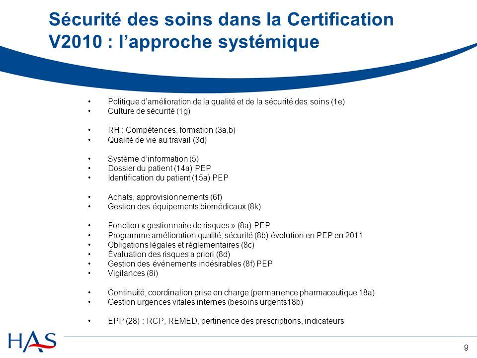9 Sécurité des soins dans la Certification V2010 : l'approche systémique Politique d'amélioration de la qualité et de la sécurité des soins (1e) Culture de sécurité (1g) RH : Compétences, formation (3a,b) Qualité de vie au travail (3d) Système d'information (5) Dossier du patient (14a) PEP Identification du patient (15a) PEP Achats, approvisionnements (6f) Gestion des équipements biomédicaux (8k) Fonction « gestionnaire de risques » (8a) PEP Programme amélioration qualité, sécurité (8b) évolution en PEP en 2011 Obligations légales et réglementaires (8c) Évaluation des risques a priori (8d) Gestion des événements indésirables (8f) PEP Vigilances (8i) Continuité, coordination prise en charge (permanence pharmaceutique 18a) Gestion urgences vitales internes (besoins urgents18b) EPP (28) : RCP, REMED, pertinence des prescriptions, indicateurs