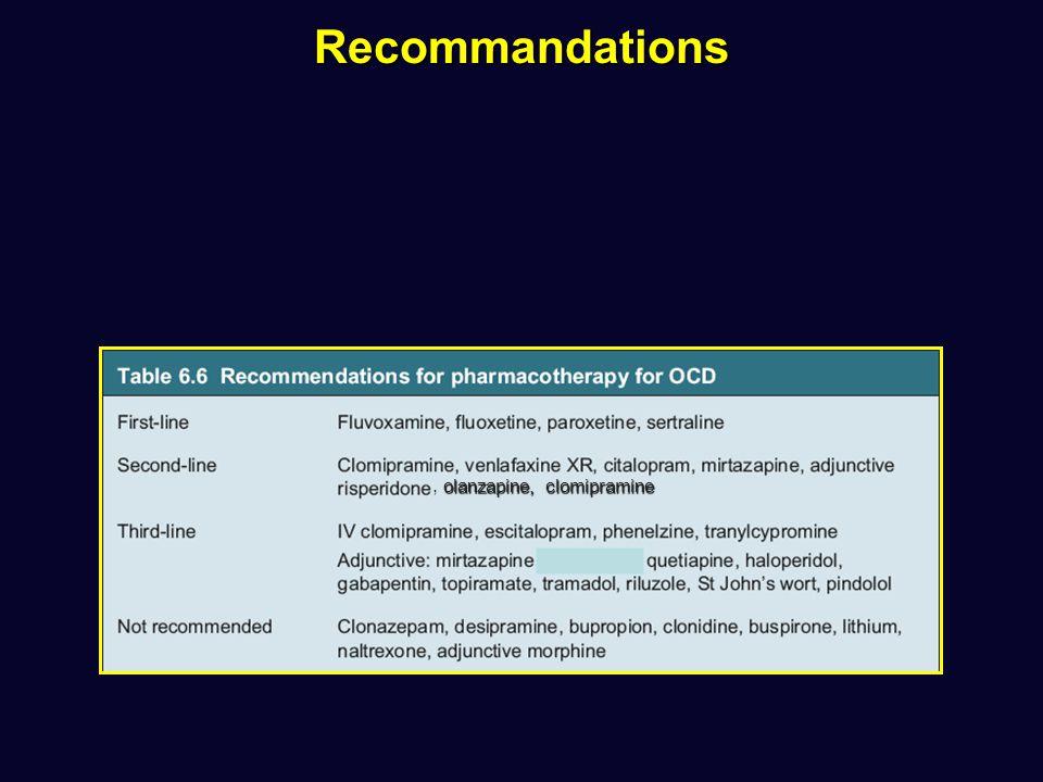 Recommandations olanzapine, clomipramine, olanzapine, clomipramine
