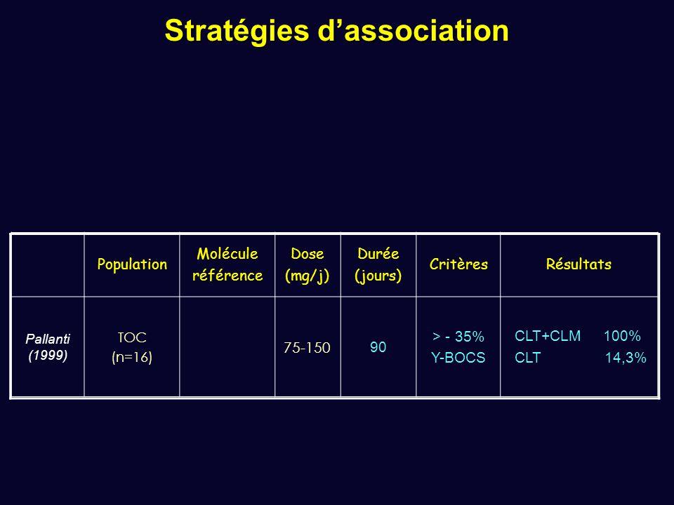 Stratégies d'association Population Molécule référence Dose (mg/j) Durée (jours) CritèresRésultats Pallanti (1999) TOC (n=16) 75-150 90 > - 35% Y-BOCS