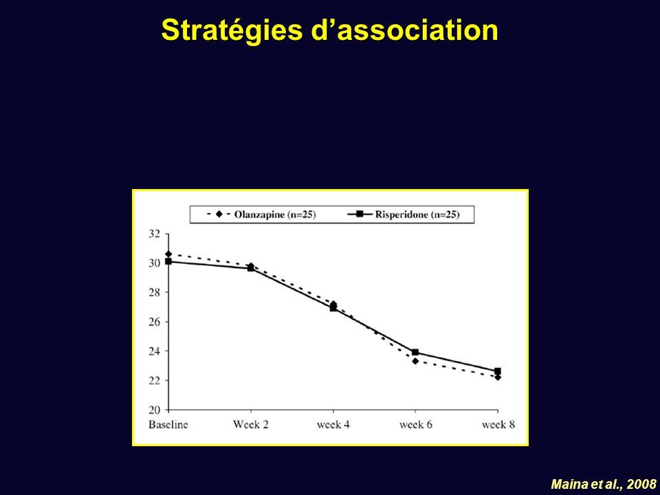 Maina et al., 2008 Stratégies d'association