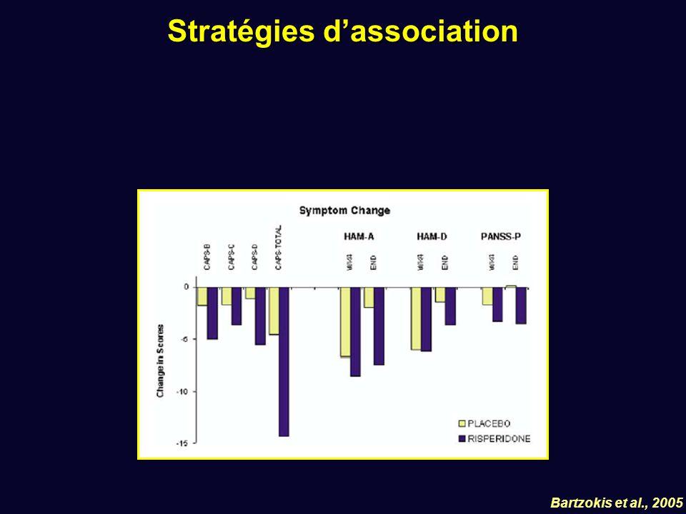 Bartzokis et al., 2005 Stratégies d'association