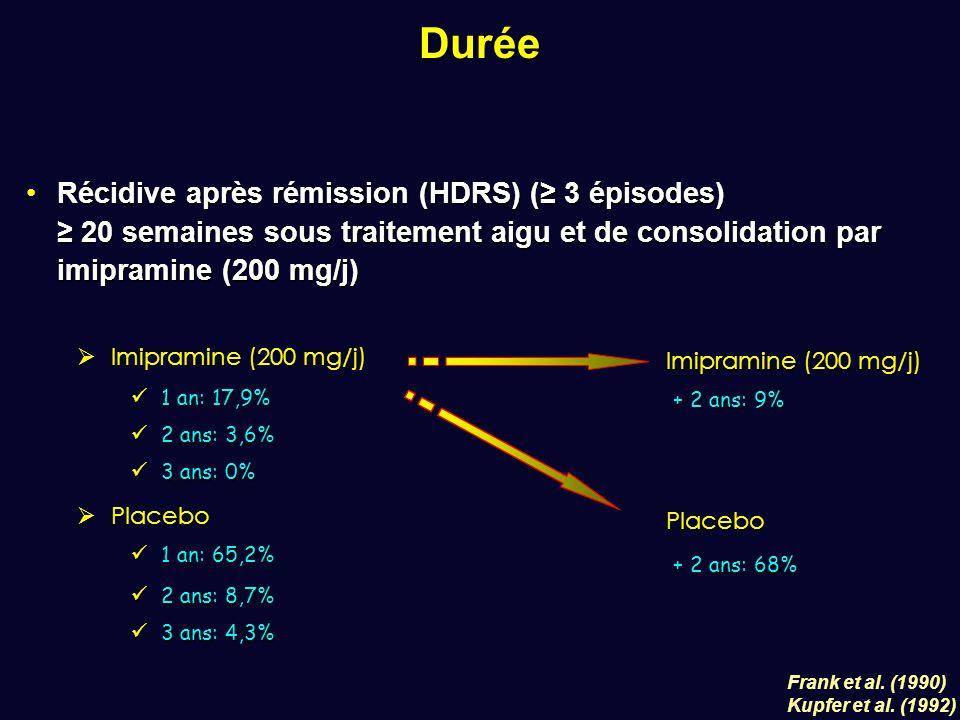 Durée Récidive après rémission (HDRS) (≥ 3 épisodes)Récidive après rémission (HDRS) (≥ 3 épisodes) ≥ 20 semaines sous traitement aigu et de consolidat