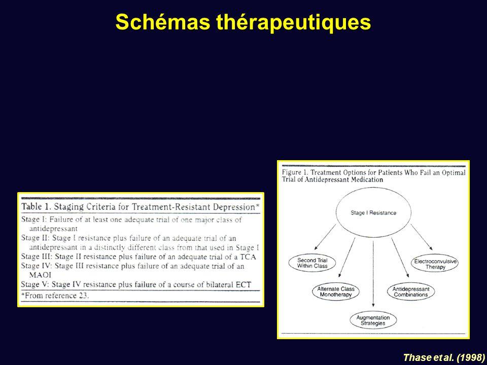 Schémas thérapeutiques Thase et al. (1998)