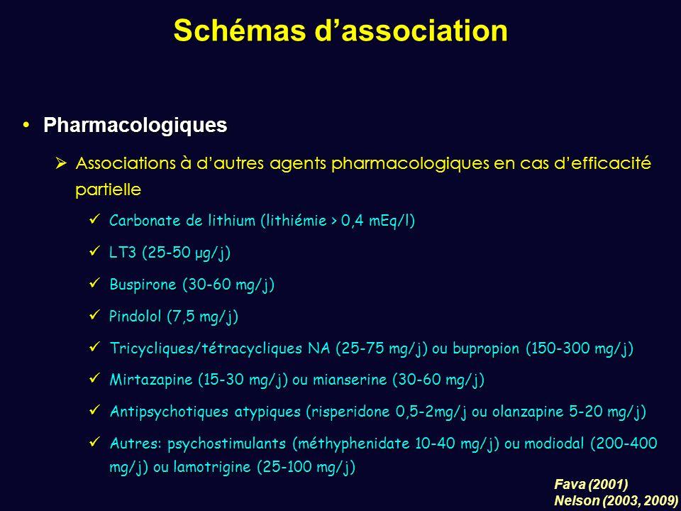 Pharmacologiques Pharmacologiques  Associations à d'autres agents pharmacologiques en cas d'efficacité partielle Carbonate de lithium (lithiémie > 0,