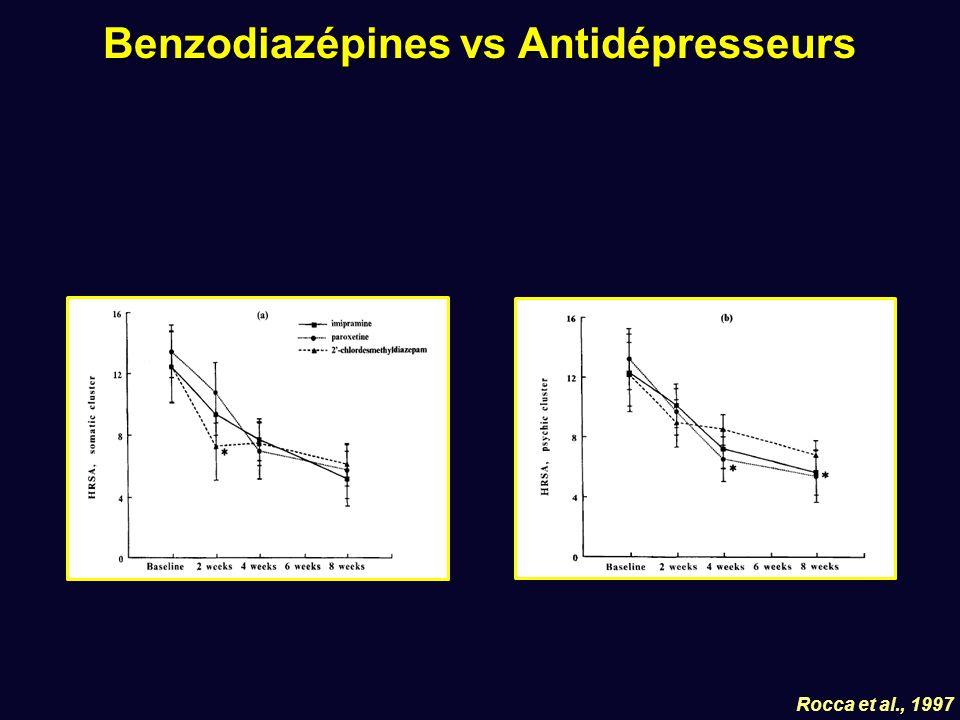 Benzodiazépines vs Antidépresseurs Rocca et al., 1997
