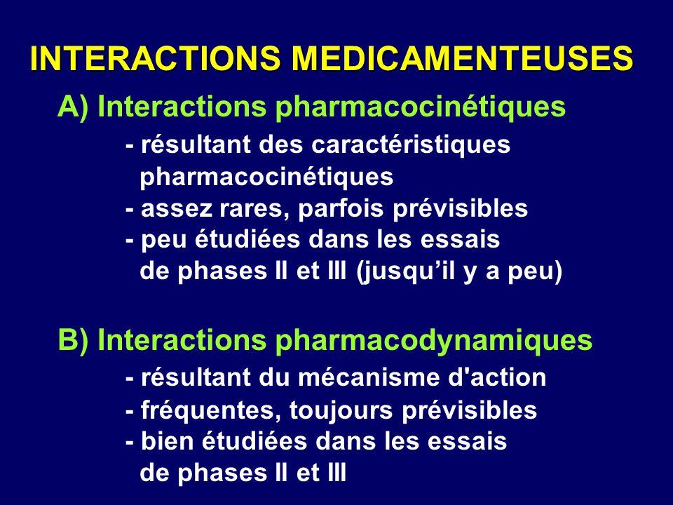 A) Interactions pharmacocinétiques - résultant des caractéristiques pharmacocinétiques - assez rares, parfois prévisibles - peu étudiées dans les essa