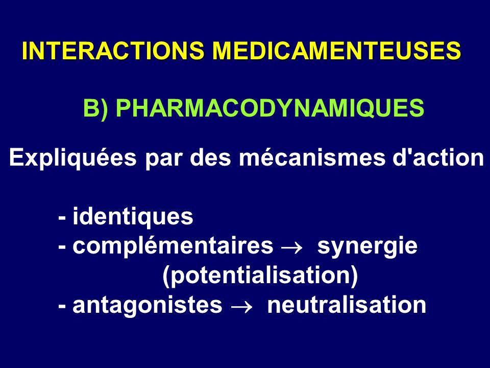 Expliquées par des mécanismes d'action - identiques - complémentaires  synergie (potentialisation) - antagonistes  neutralisation INTERACTIONS MEDIC