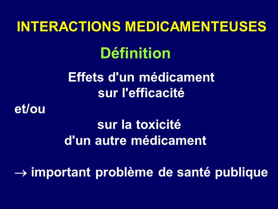 Effets d'un médicament sur l'efficacité et/ou sur la toxicité d'un autre médicament  important problème de santé publique INTERACTIONS MEDICAMENTEUSE