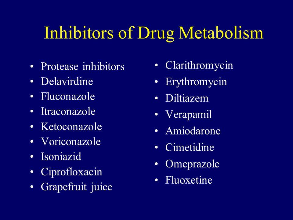 Inhibitors of Drug Metabolism Protease inhibitors Delavirdine Fluconazole Itraconazole Ketoconazole Voriconazole Isoniazid Ciprofloxacin Grapefruit ju