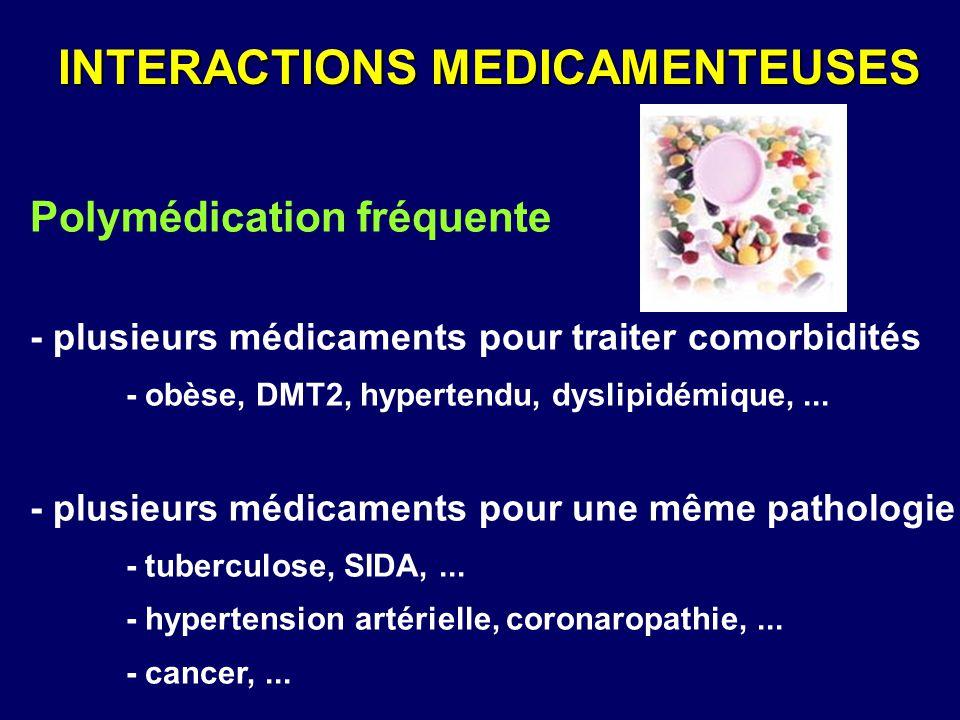 Polymédication fréquente - plusieurs médicaments pour traiter comorbidités - obèse, DMT2, hypertendu, dyslipidémique,... - plusieurs médicaments pour
