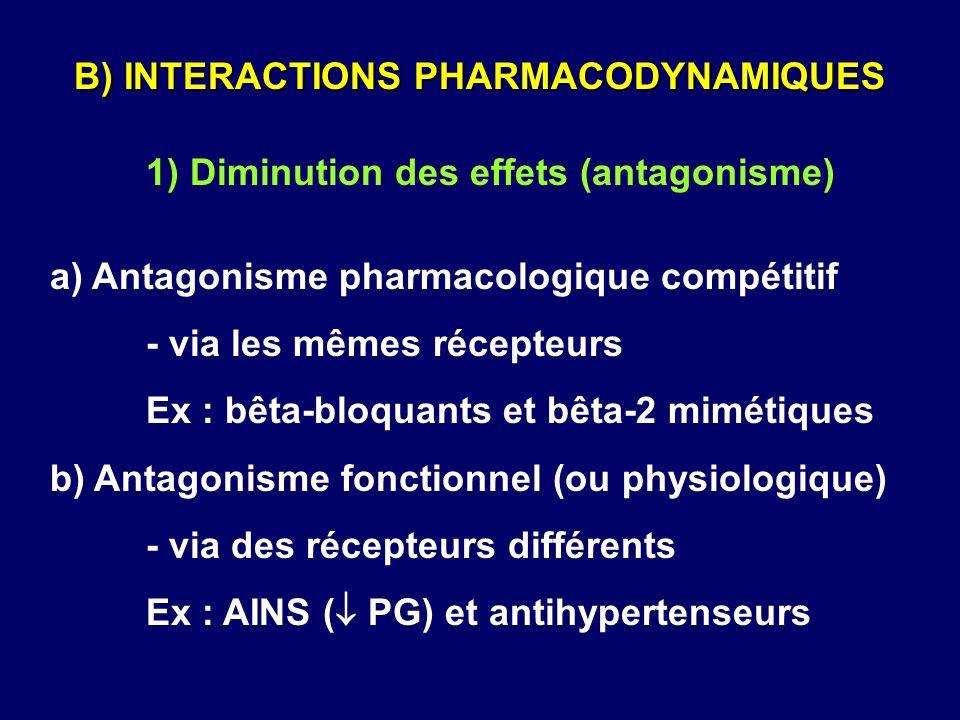 1) Diminution des effets (antagonisme) a) Antagonisme pharmacologique compétitif - via les mêmes récepteurs Ex : bêta-bloquants et bêta-2 mimétiques b
