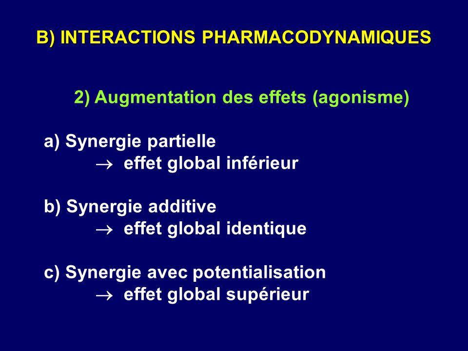 2) Augmentation des effets (agonisme) a) Synergie partielle  effet global inférieur b) Synergie additive  effet global identique c) Synergie avec po