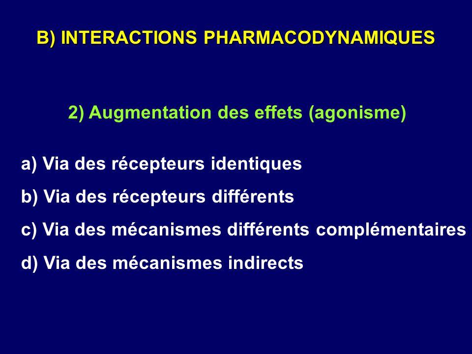 2) Augmentation des effets (agonisme) a) Via des récepteurs identiques b) Via des récepteurs différents c) Via des mécanismes différents complémentair