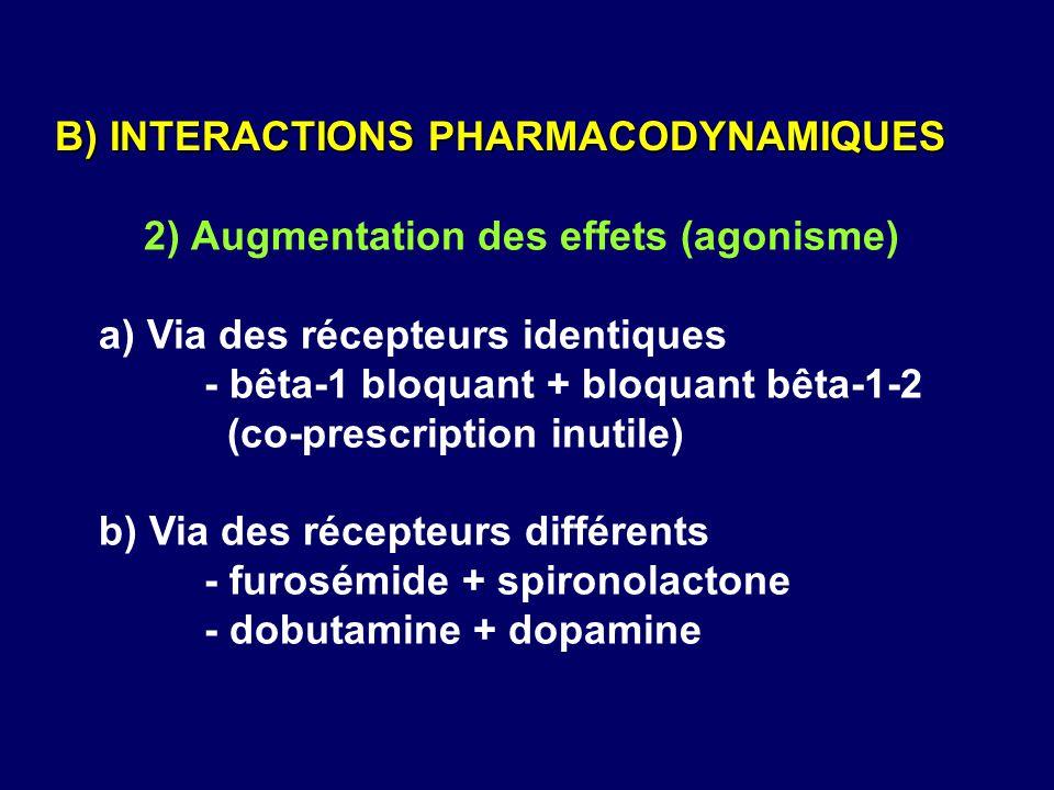 2) Augmentation des effets (agonisme) a) Via des récepteurs identiques - bêta-1 bloquant + bloquant bêta-1-2 (co-prescription inutile) b) Via des réce