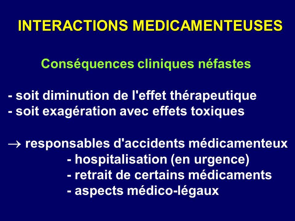 Conséquences cliniques néfastes - soit diminution de l'effet thérapeutique - soit exagération avec effets toxiques  responsables d'accidents médicame