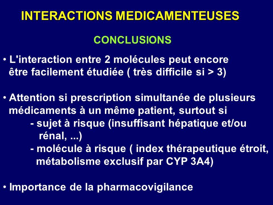 CONCLUSIONS L'interaction entre 2 molécules peut encore être facilement étudiée ( très difficile si > 3) Attention si prescription simultanée de plusi