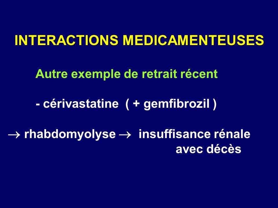 2) Augmentation des effets (agonisme) CONTRE-INDICATION CLASSIQUE - Association d'un dérivé nitré (+ molsidomine) (donneur de NO, augmentation de la production de GMP cyclique) et d'un inhibiteur de la phosphodiestérase V (sildénafil, vardénafil, tadalafil) (inhibe la métabolisation du GMP cyclique)  RISQUE DE VASODILATATION EXCESSIVE ET D'HYPOTENSION (AVEC PERTE DE CONNAISSANCE) B) INTERACTIONS PHARMACODYNAMIQUES