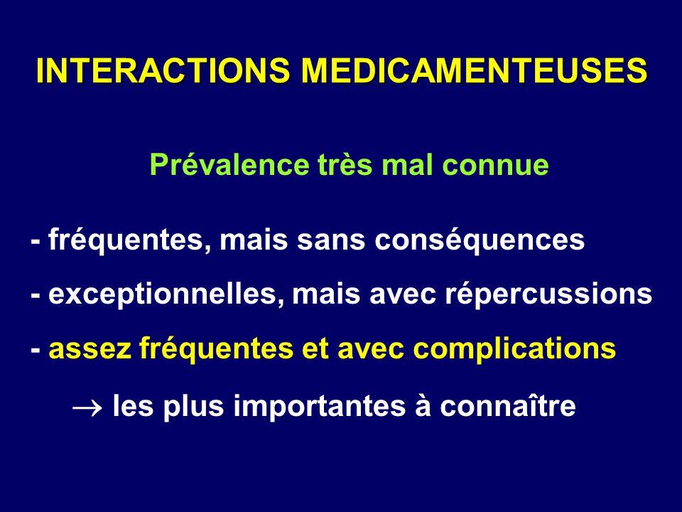 2) FIXATION AUX PROTEINES PLASMATIQUES a) Médicaments avec forte affinité - % de fixation > 80 % - nombre de sites de fixation faible - phénomène de défixation si compétition   fraction libre (active)  surdosage - souvent acides faibles - importance de cette interaction surestimée Ex : AINS, coumariniques, sulfamides, fibrates A) INTERACTIONS PHARMACOCINETIQUES