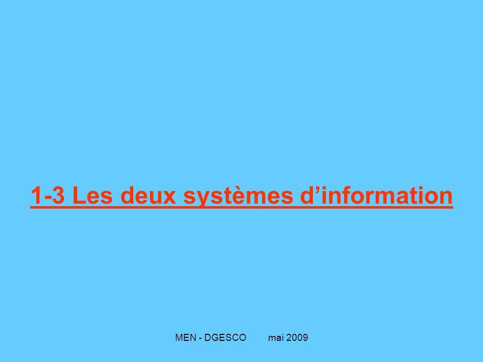 MEN - DGESCO mai 2009 1-3 Les deux systèmes d'information