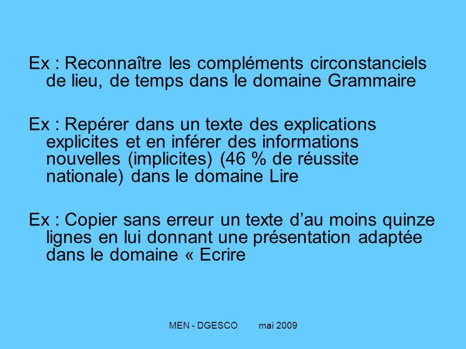 MEN - DGESCO mai 2009 Ex : Reconnaître les compléments circonstanciels de lieu, de temps dans le domaine Grammaire Ex : Repérer dans un texte des expl