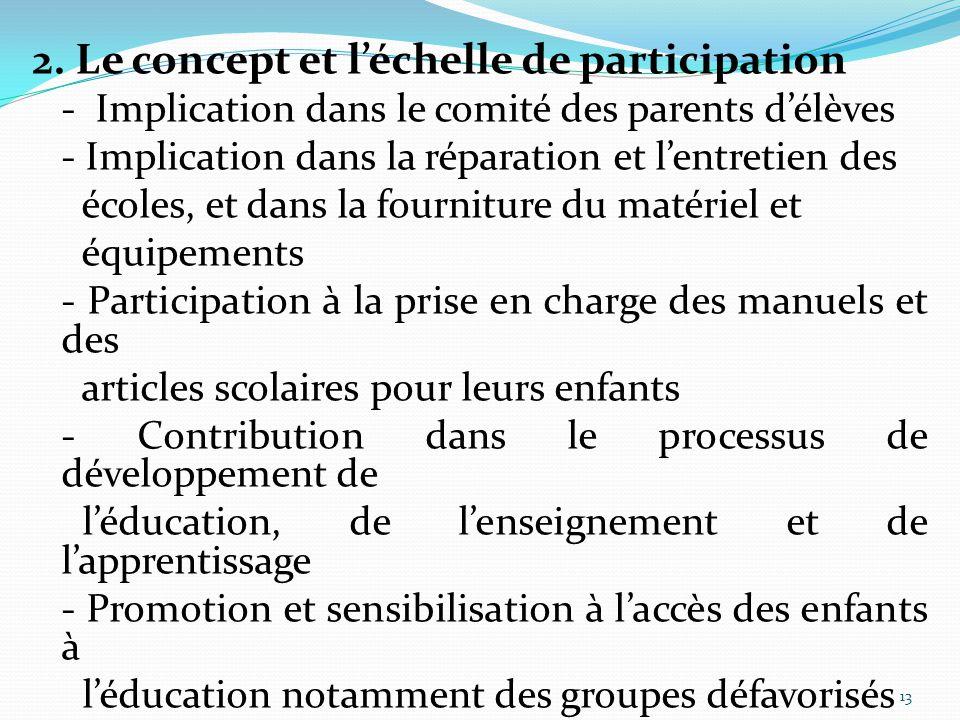 13 2. Le concept et l'échelle de participation - Implication dans le comité des parents d'élèves - Implication dans la réparation et l'entretien des é