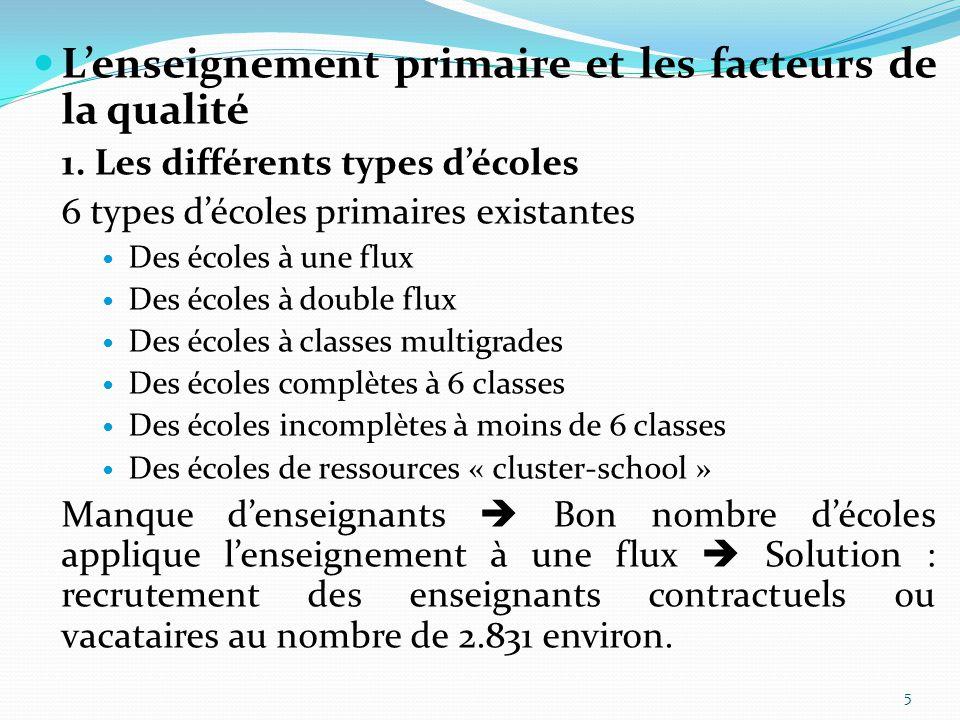 5 L'enseignement primaire et les facteurs de la qualité 1. Les différents types d'écoles 6 types d'écoles primaires existantes Des écoles à une flux D