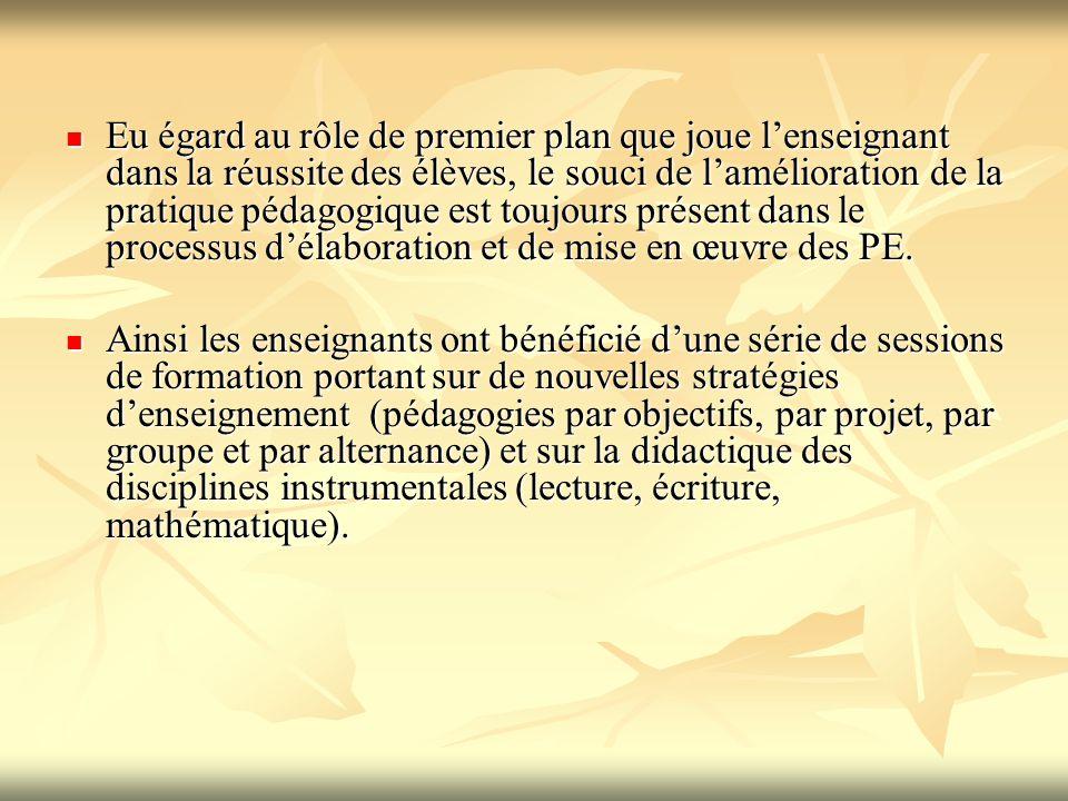 Eu égard au rôle de premier plan que joue l'enseignant dans la réussite des élèves, le souci de l'amélioration de la pratique pédagogique est toujours