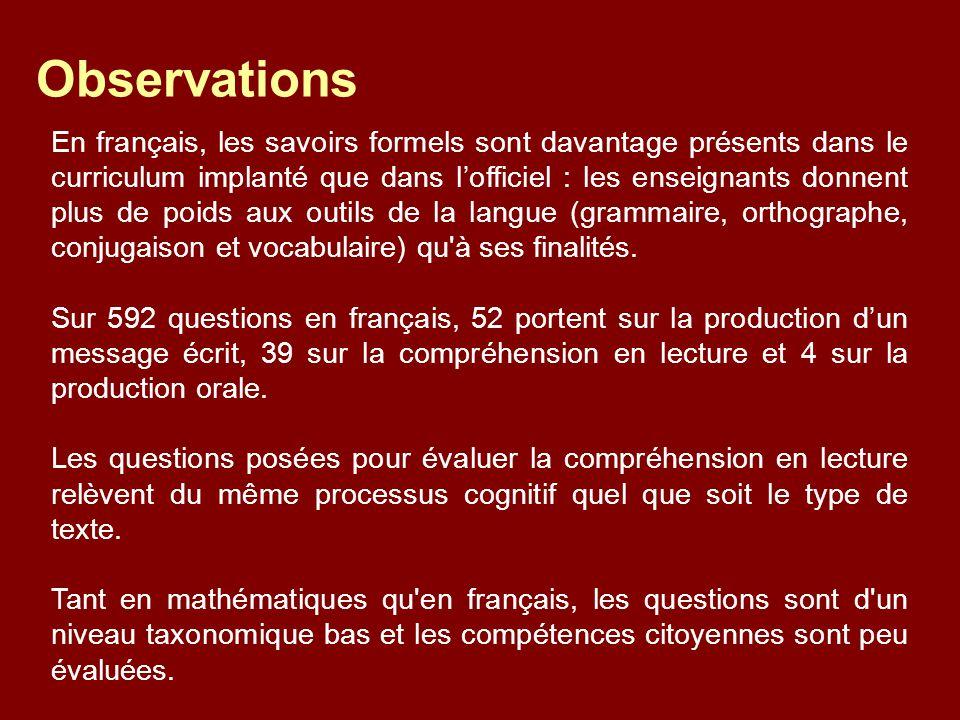 Observations En français, les savoirs formels sont davantage présents dans le curriculum implanté que dans l'officiel : les enseignants donnent plus de poids aux outils de la langue (grammaire, orthographe, conjugaison et vocabulaire) qu à ses finalités.