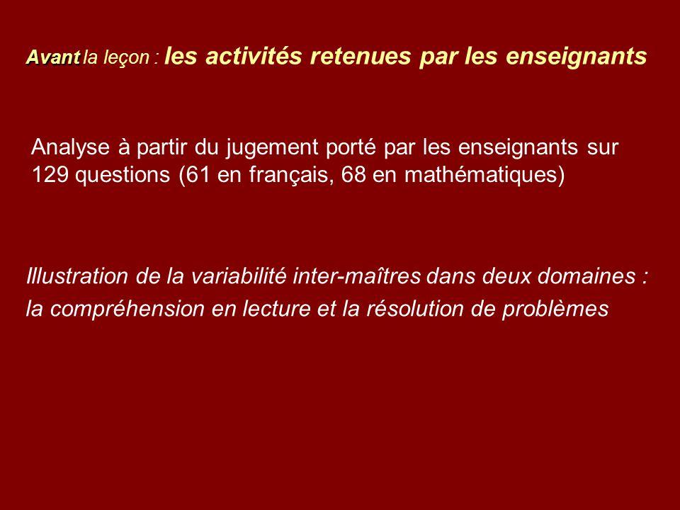 Analyse à partir du jugement porté par les enseignants sur 129 questions (61 en français, 68 en mathématiques) Illustration de la variabilité inter-ma