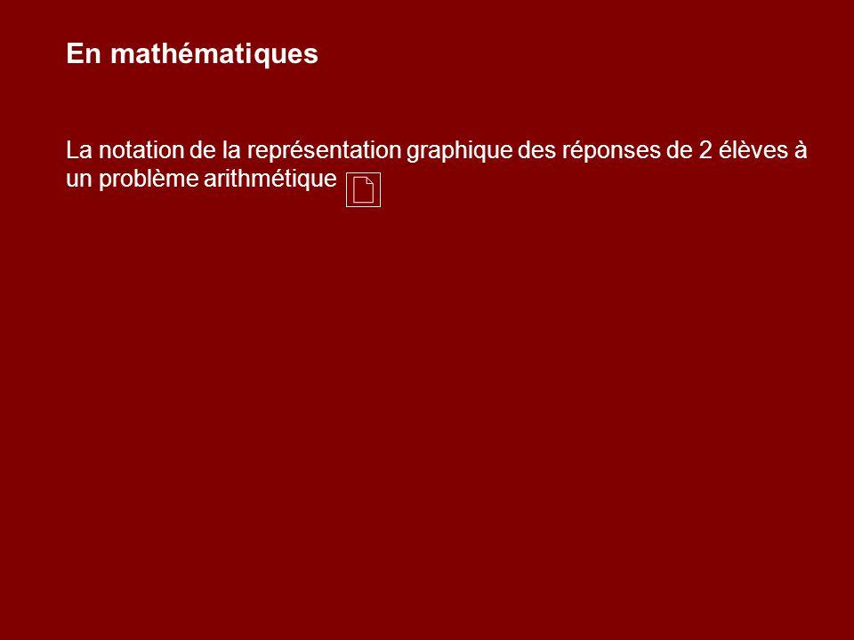 En mathématiques La notation de la représentation graphique des réponses de 2 élèves à un problème arithmétique