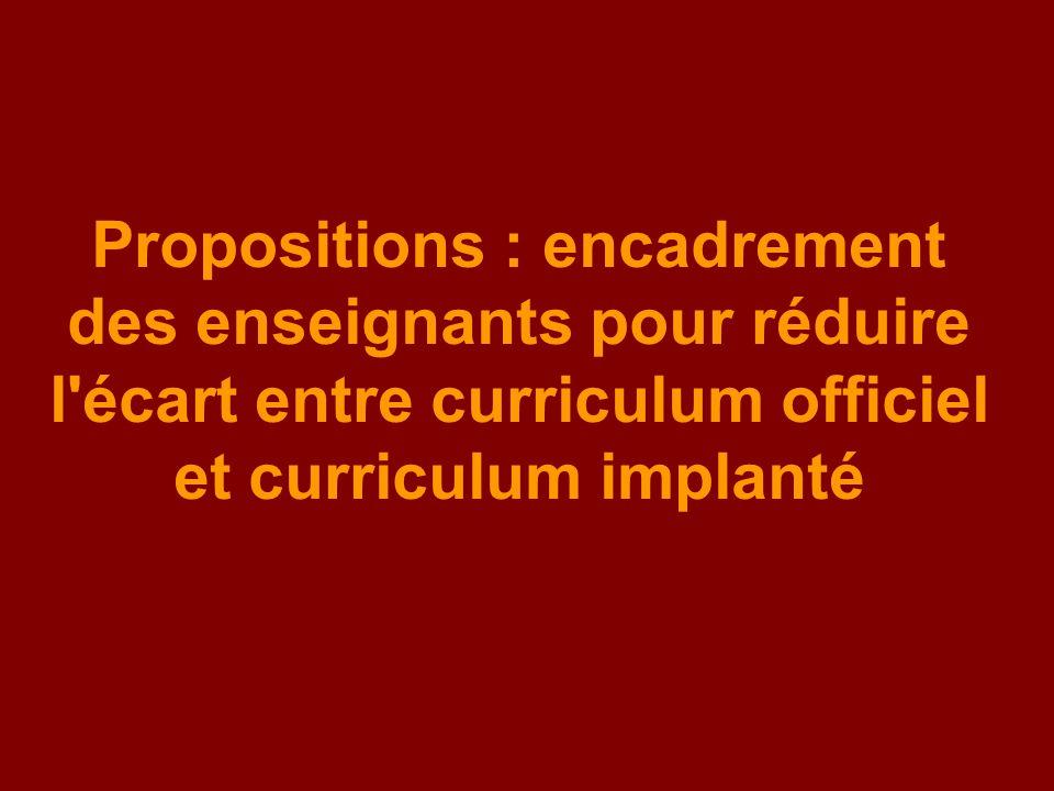 Propositions : encadrement des enseignants pour réduire l écart entre curriculum officiel et curriculum implanté