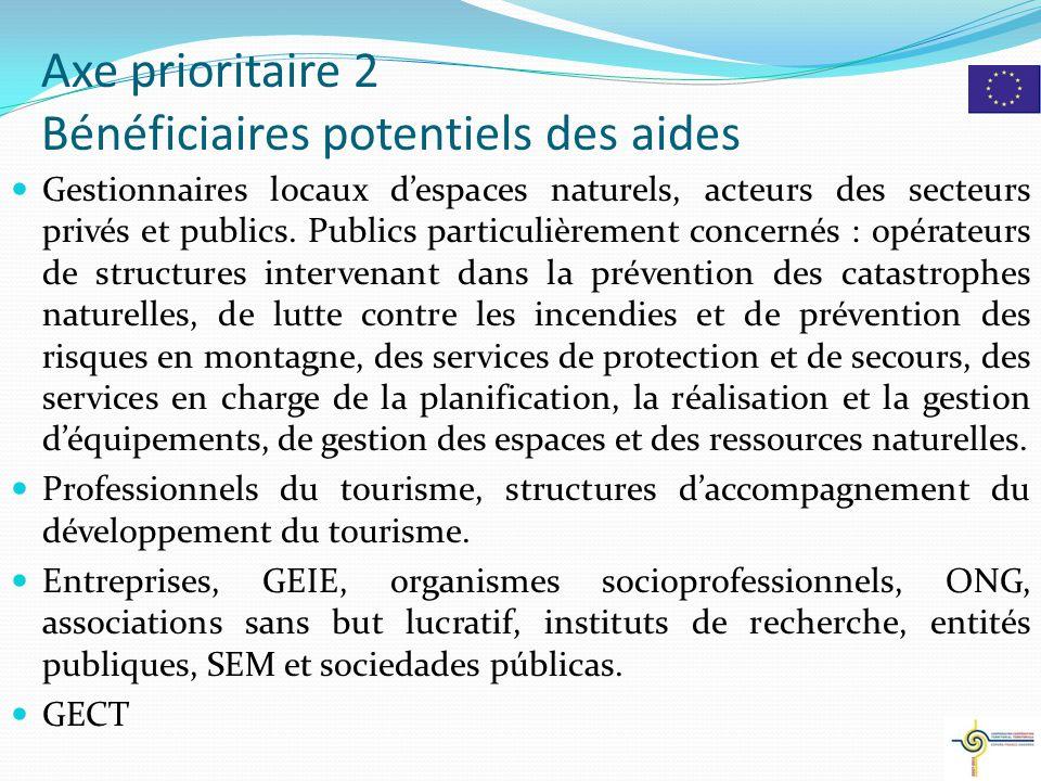 Axe prioritaire 2 Bénéficiaires potentiels des aides Gestionnaires locaux d'espaces naturels, acteurs des secteurs privés et publics.