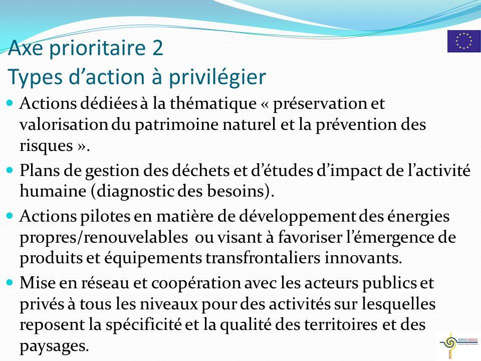 Axe prioritaire 2 Types d'action à privilégier Actions dédiées à la thématique « préservation et valorisation du patrimoine naturel et la prévention des risques ».