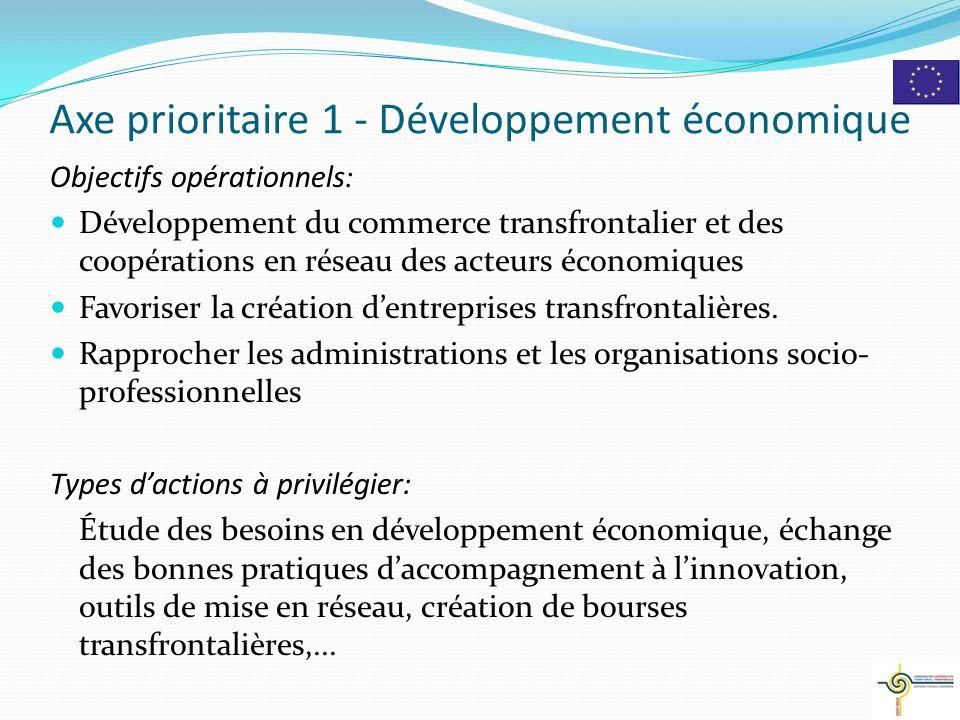Axe prioritaire 1 - Développement économique Objectifs opérationnels: Développement du commerce transfrontalier et des coopérations en réseau des acte