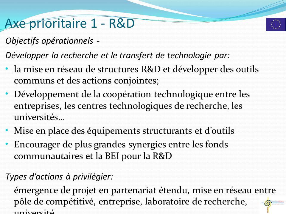 Axe prioritaire 1 - R&D Objectifs opérationnels - Développer la recherche et le transfert de technologie par: la mise en réseau de structures R&D et d