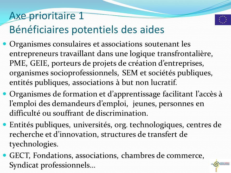 Axe prioritaire 1 Bénéficiaires potentiels des aides Organismes consulaires et associations soutenant les entrepreneurs travaillant dans une logique t