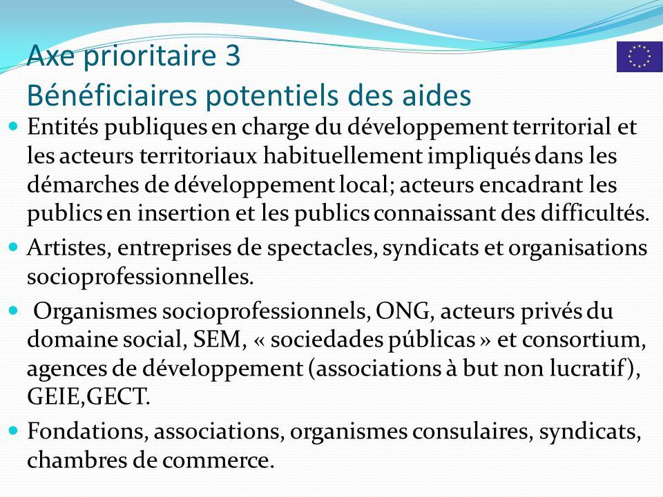 Axe prioritaire 3 Bénéficiaires potentiels des aides Entités publiques en charge du développement territorial et les acteurs territoriaux habituellement impliqués dans les démarches de développement local; acteurs encadrant les publics en insertion et les publics connaissant des difficultés.