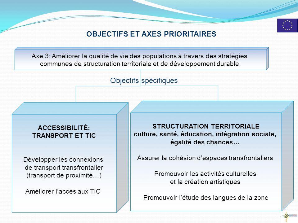 4 Objectifs spécifiques OBJECTIFS ET AXES PRIORITAIRES Axe 3: Améliorer la qualité de vie des populations à travers des stratégies communes de structu