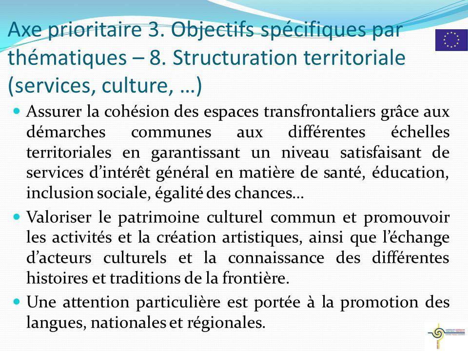 Axe prioritaire 3 Types d'actions à privilégier Opérations de nature très diverses: Transport: d'études et d'investissements en équipements limités et en aménagements d'intérêt strictement transfrontalier.