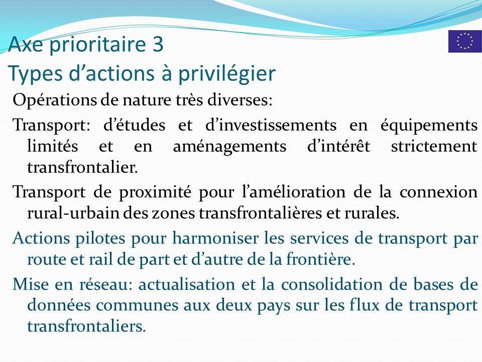 Axe prioritaire 3 Types d'actions à privilégier Opérations de nature très diverses: Transport: d'études et d'investissements en équipements limités et
