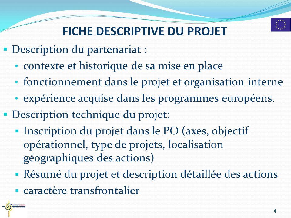 FICHE DESCRIPTIVE DU PROJET  Description du partenariat : contexte et historique de sa mise en place fonctionnement dans le projet et organisation in