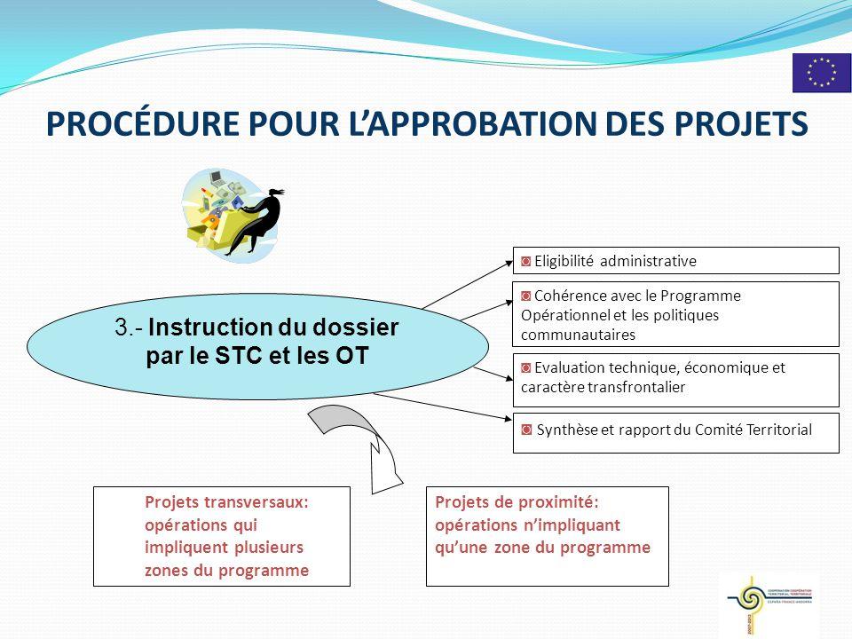 PROCÉDURE POUR L'APPROBATION DES PROJETS 6 3.- Instruction du dossier par le STC et les OT ◙ Eligibilité administrative ◙ Cohérence avec le Programme