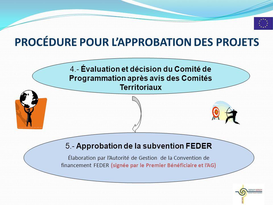 PROCÉDURE POUR L'APPROBATION DES PROJETS 7 4.- Évaluation et décision du Comité de Programmation après avis des Comités Territoriaux 5.- Approbation d